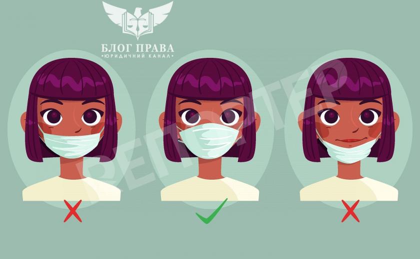 Закон про обов'язкове носіння масок у громадських місцях і транспорті прийнято