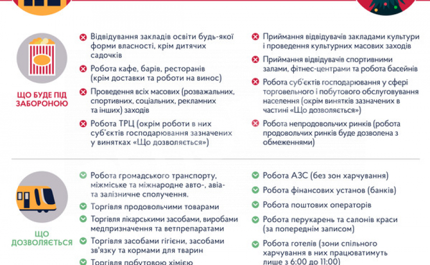 До карантинних обмежень, які діють з 8 по 24 січня - внесені зміни